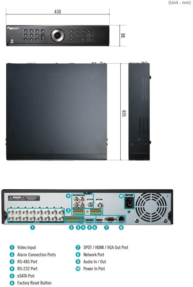 Afmetingen TR-4100 serie